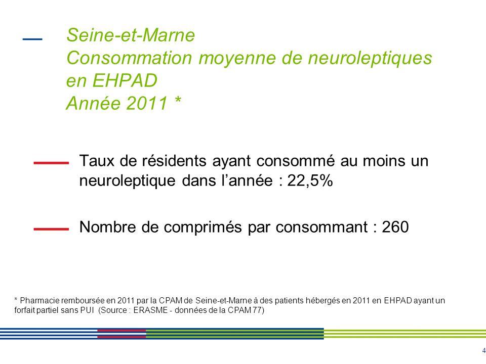 Seine-et-Marne Consommation moyenne de neuroleptiques en EHPAD Année 2011 *