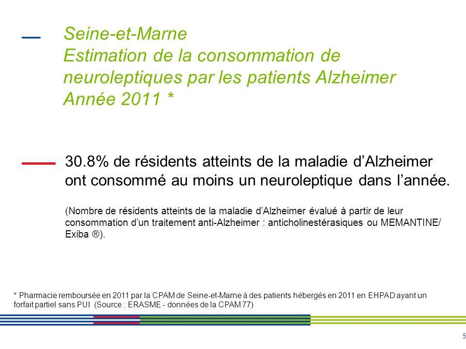 Seine-et-Marne Estimation de la consommation de neuroleptiques par les patients Alzheimer Année 2011 *