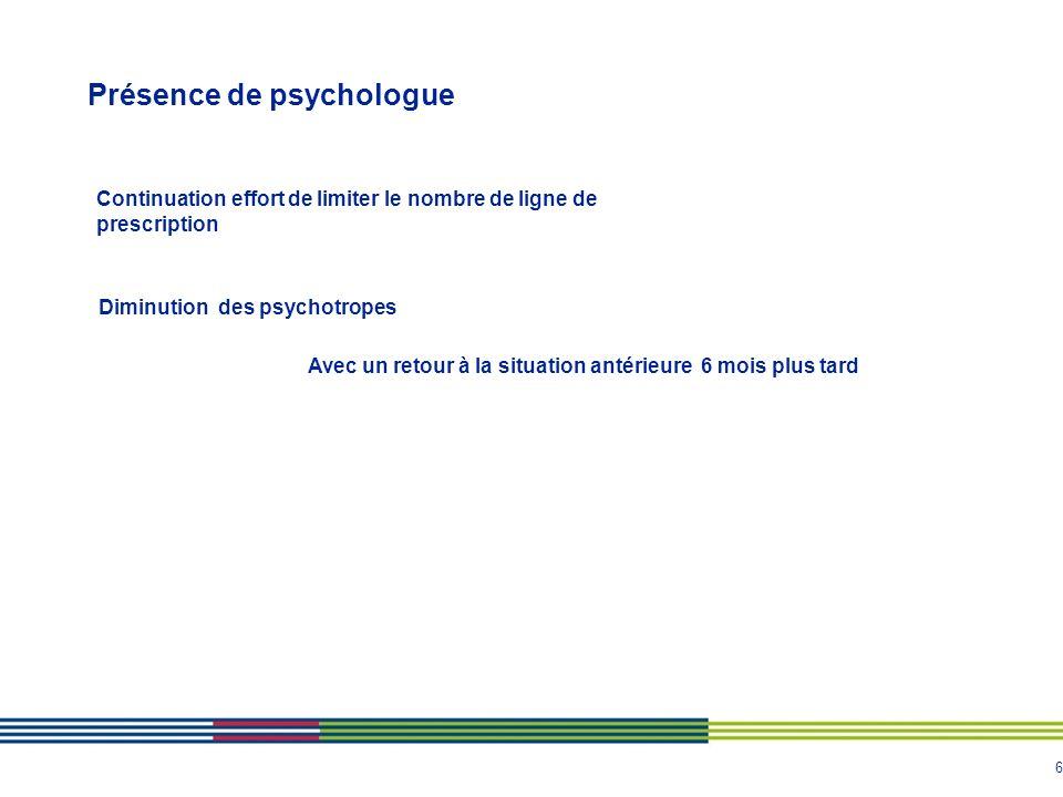 Présence de psychologue