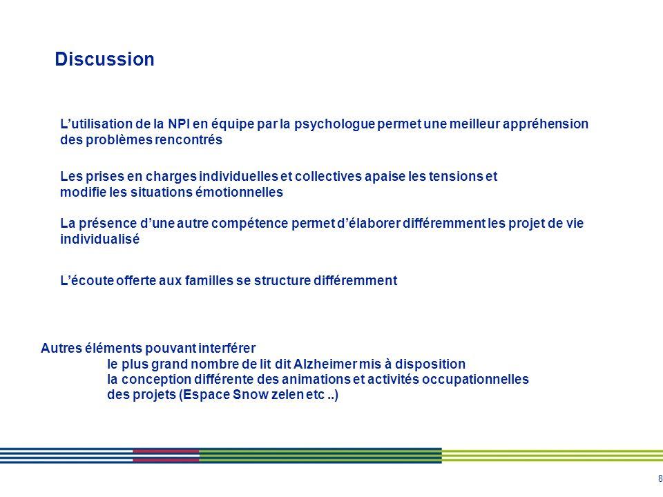 Discussion L'utilisation de la NPI en équipe par la psychologue permet une meilleur appréhension des problèmes rencontrés.