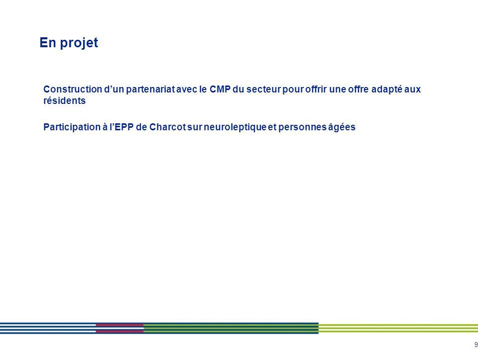 En projetConstruction d'un partenariat avec le CMP du secteur pour offrir une offre adapté aux résidents.