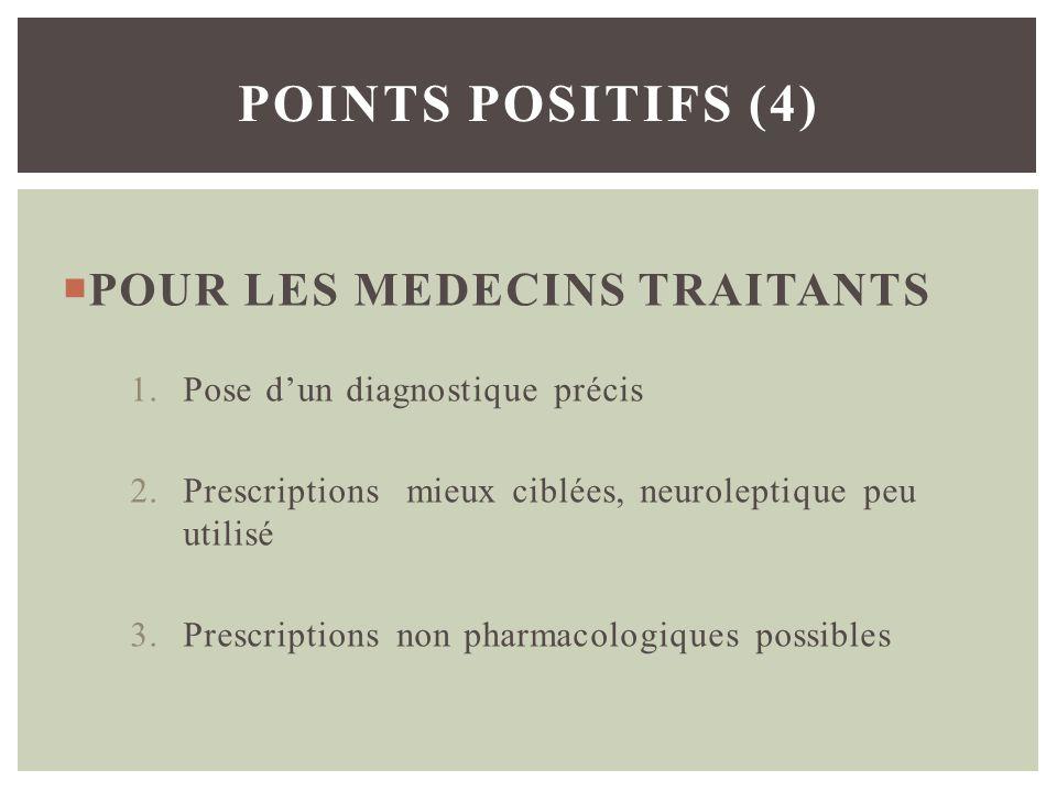 Points positifs (4) POUR LES MEDECINS TRAITANTS