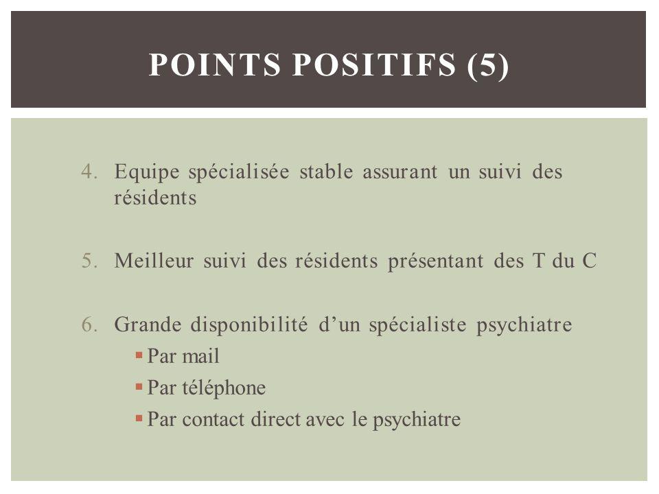 Points positifs (5) Equipe spécialisée stable assurant un suivi des résidents. Meilleur suivi des résidents présentant des T du C.