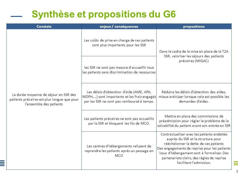 Synthèse et propositions du G6