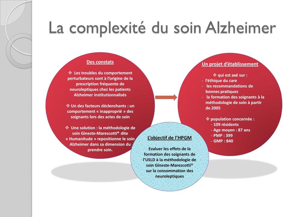 La complexité du soin Alzheimer