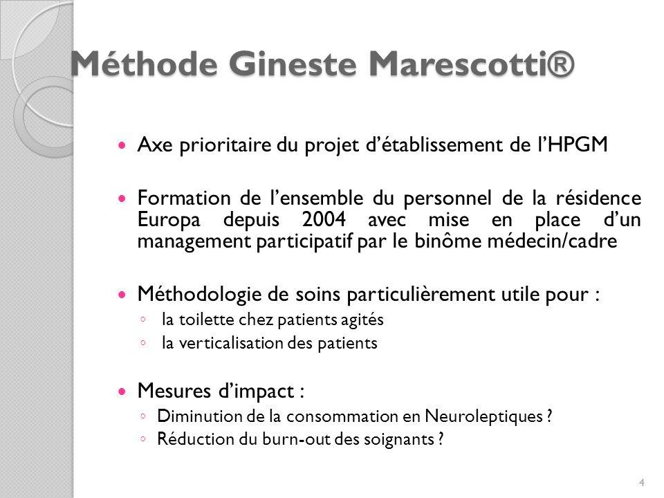 Méthode Gineste Marescotti®