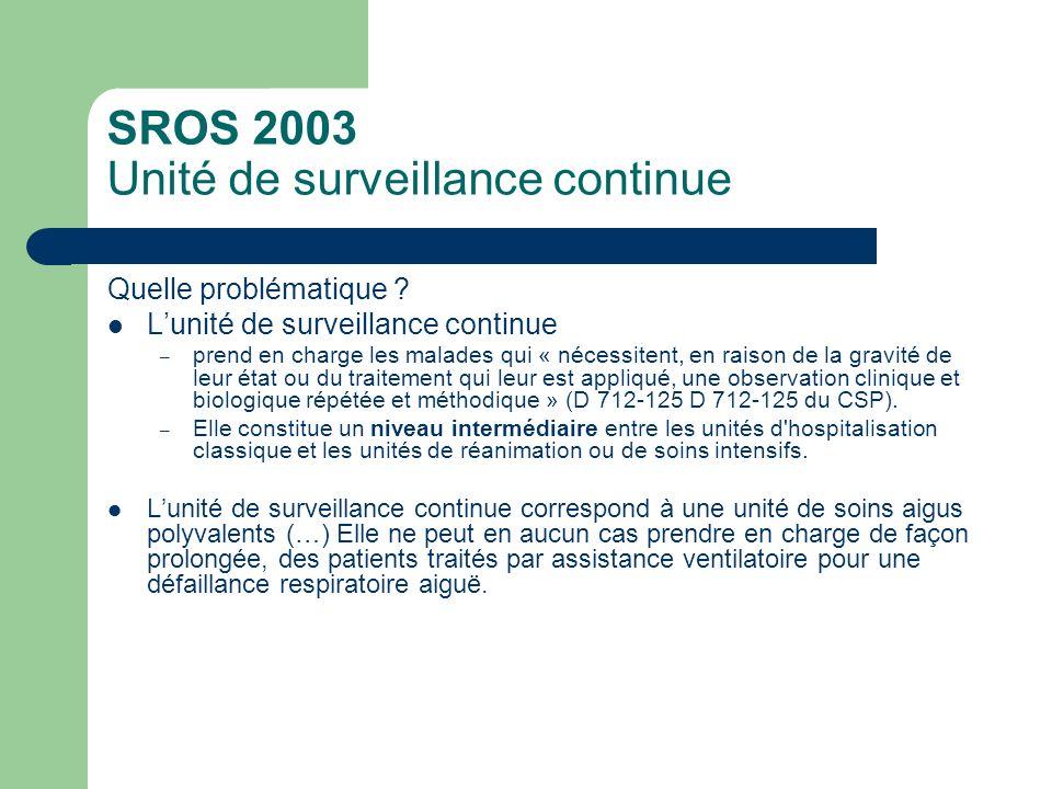 SROS 2003 Unité de surveillance continue