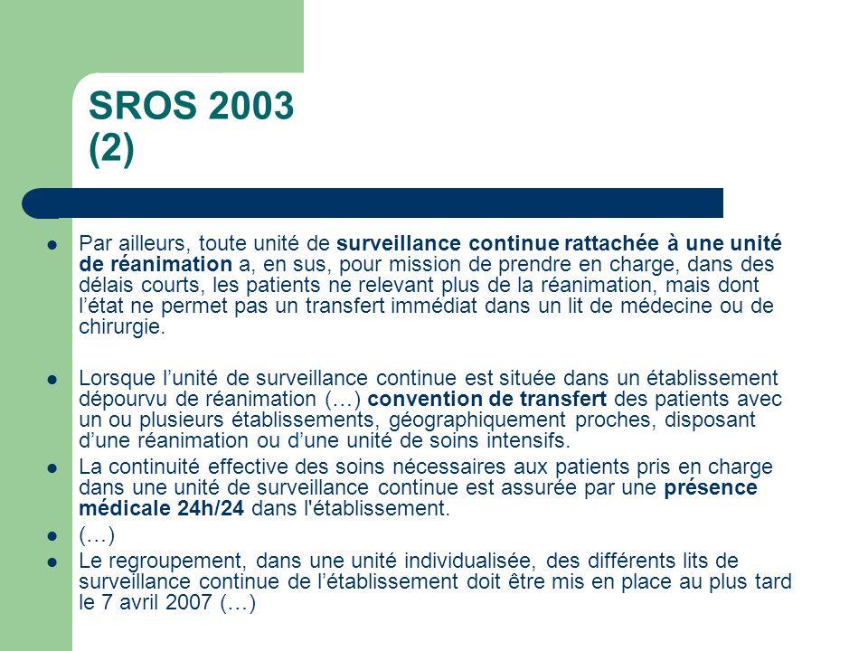 SROS 2003 (2)