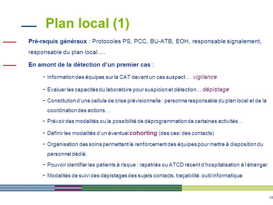 Plan local (1) Pré-requis généraux : Protocoles PS, PCC, BU-ATB, EOH, responsable signalement, responsable du plan local….