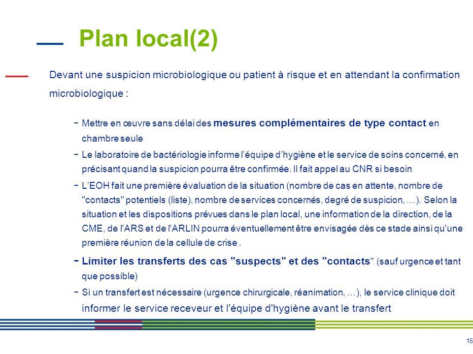 Plan local(2) Devant une suspicion microbiologique ou patient à risque et en attendant la confirmation microbiologique :