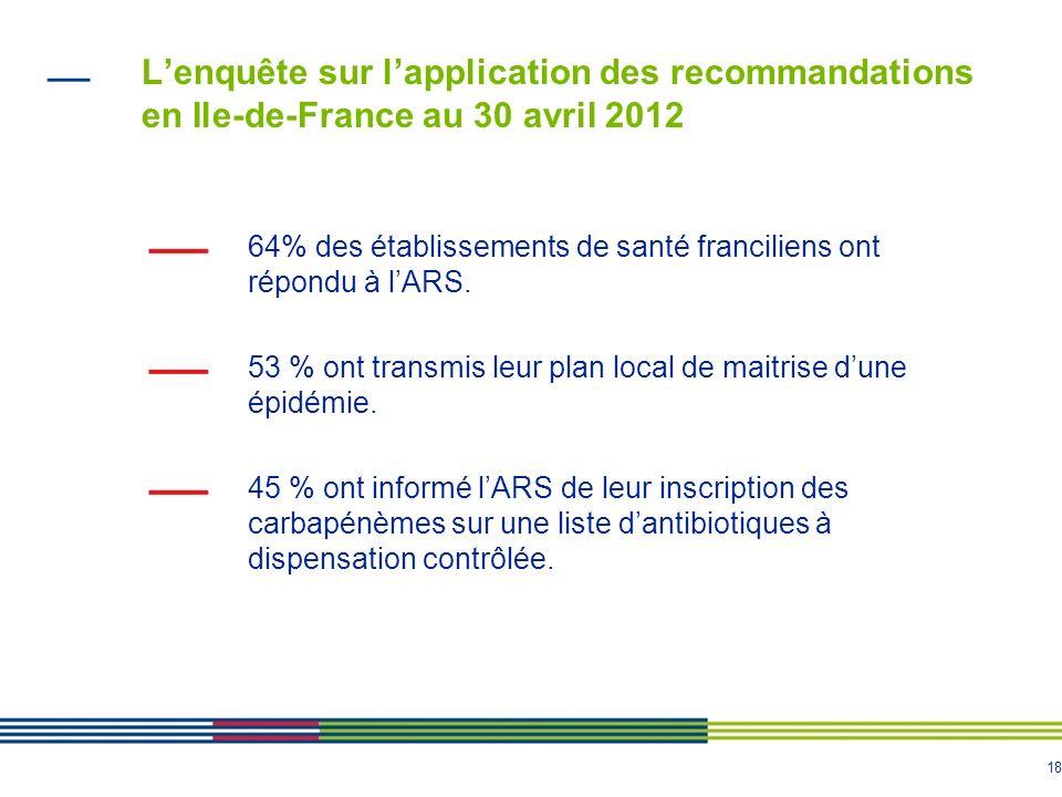 L'enquête sur l'application des recommandations en Ile-de-France au 30 avril 2012
