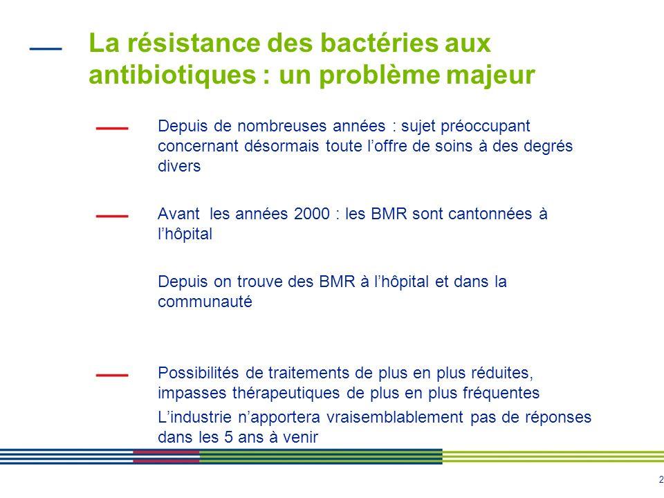 La résistance des bactéries aux antibiotiques : un problème majeur