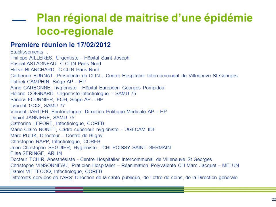 Plan régional de maitrise d'une épidémie loco-regionale