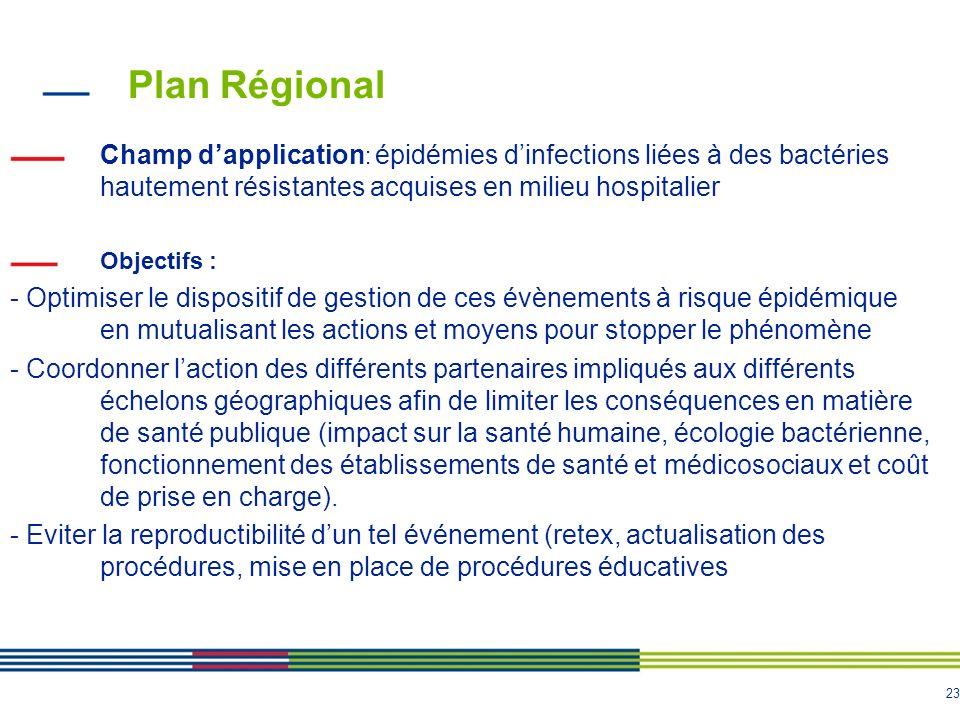 Plan Régional Champ d'application: épidémies d'infections liées à des bactéries hautement résistantes acquises en milieu hospitalier.