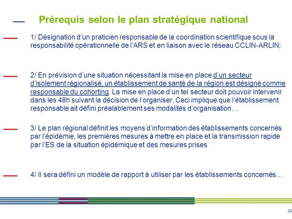 Prérequis selon le plan stratégique national