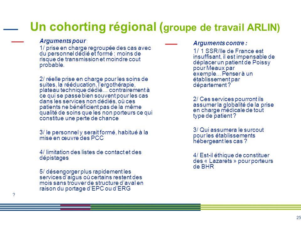 Un cohorting régional (groupe de travail ARLIN)