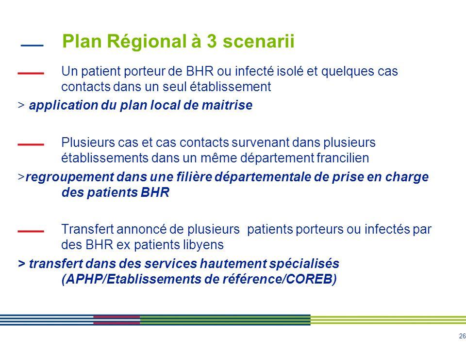 Plan Régional à 3 scenarii