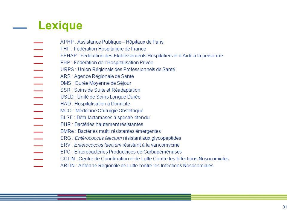 Lexique APHP : Assistance Publique – Hôpitaux de Paris