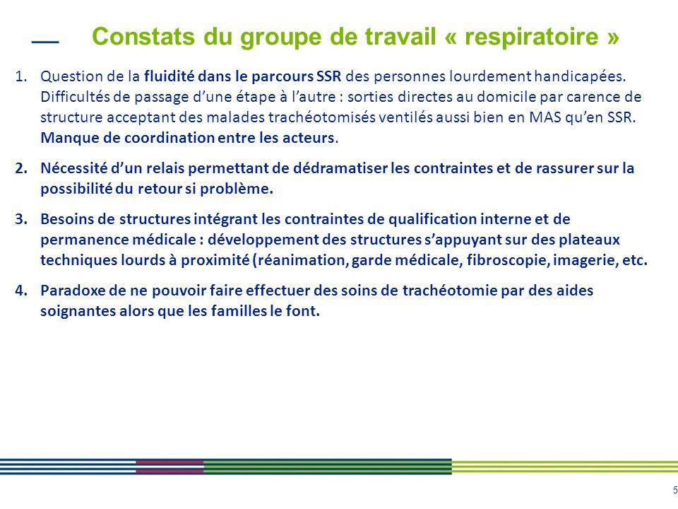 Constats du groupe de travail « respiratoire »