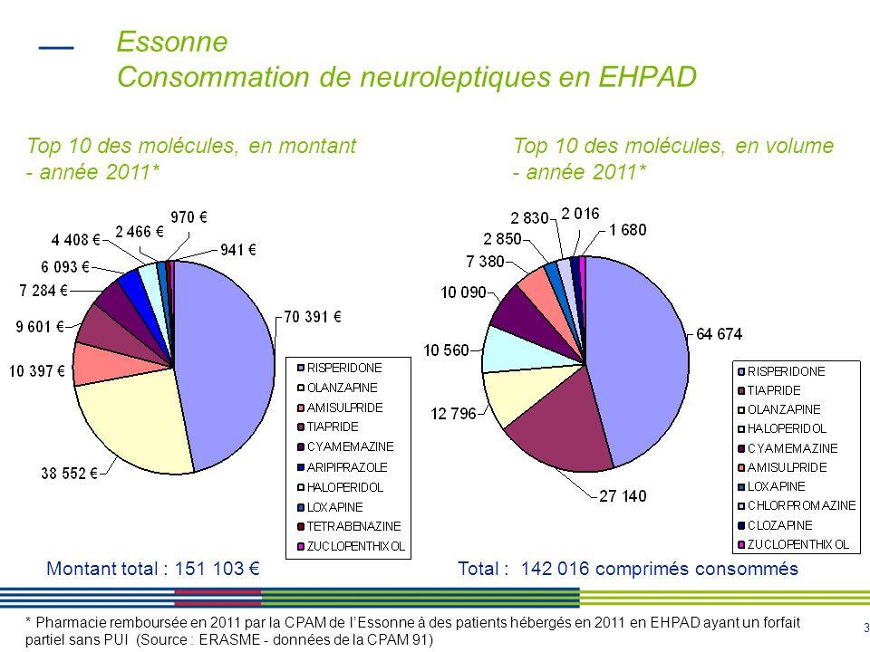 Essonne Consommation de neuroleptiques en EHPAD