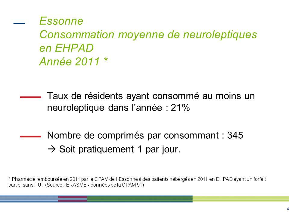 Essonne Consommation moyenne de neuroleptiques en EHPAD Année 2011 *