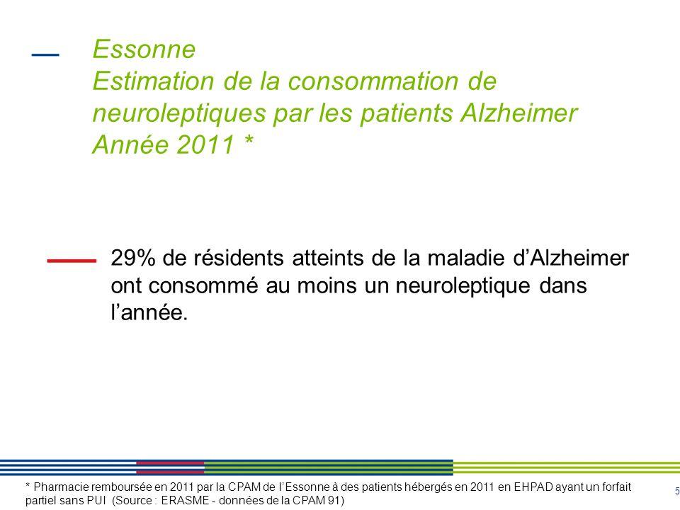Essonne Estimation de la consommation de neuroleptiques par les patients Alzheimer Année 2011 *