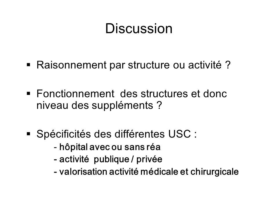 Discussion Raisonnement par structure ou activité