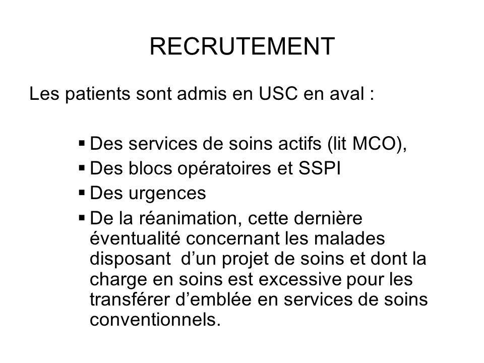 RECRUTEMENT Les patients sont admis en USC en aval :