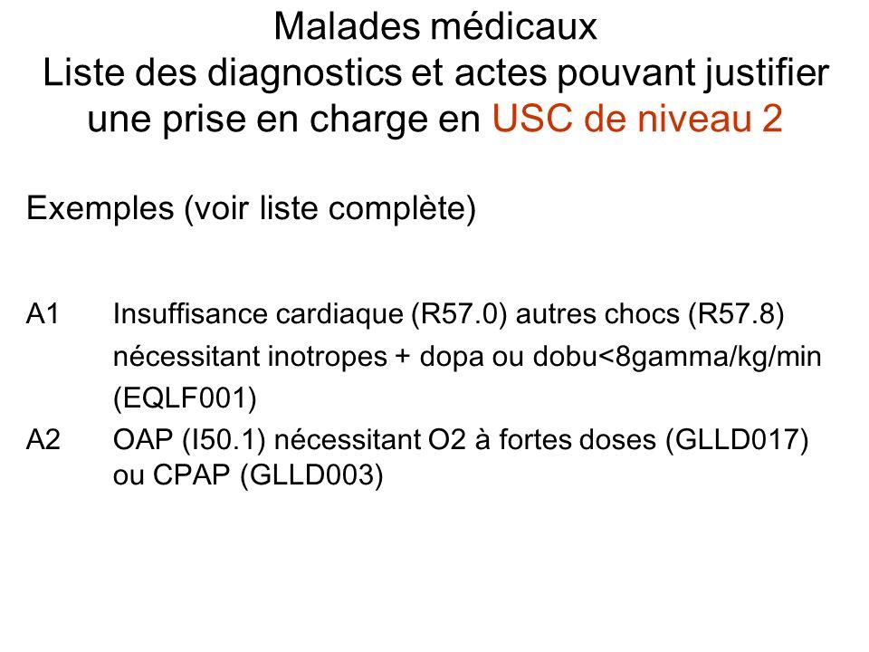 Malades médicaux Liste des diagnostics et actes pouvant justifier une prise en charge en USC de niveau 2