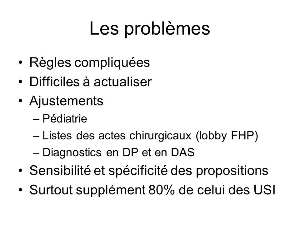 Les problèmes Règles compliquées Difficiles à actualiser Ajustements