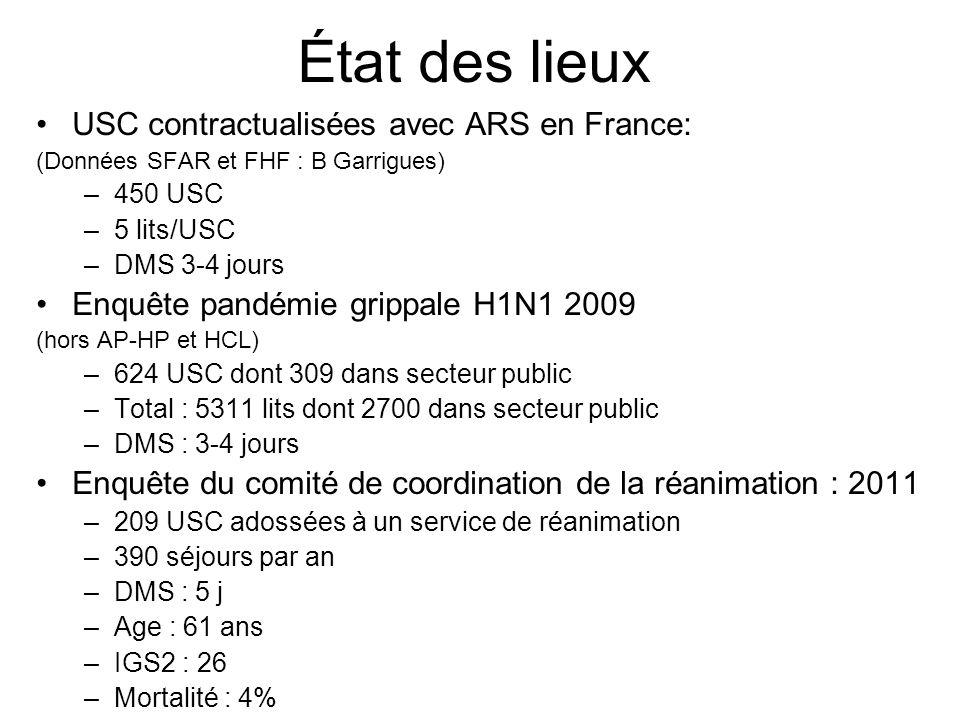 État des lieux USC contractualisées avec ARS en France: