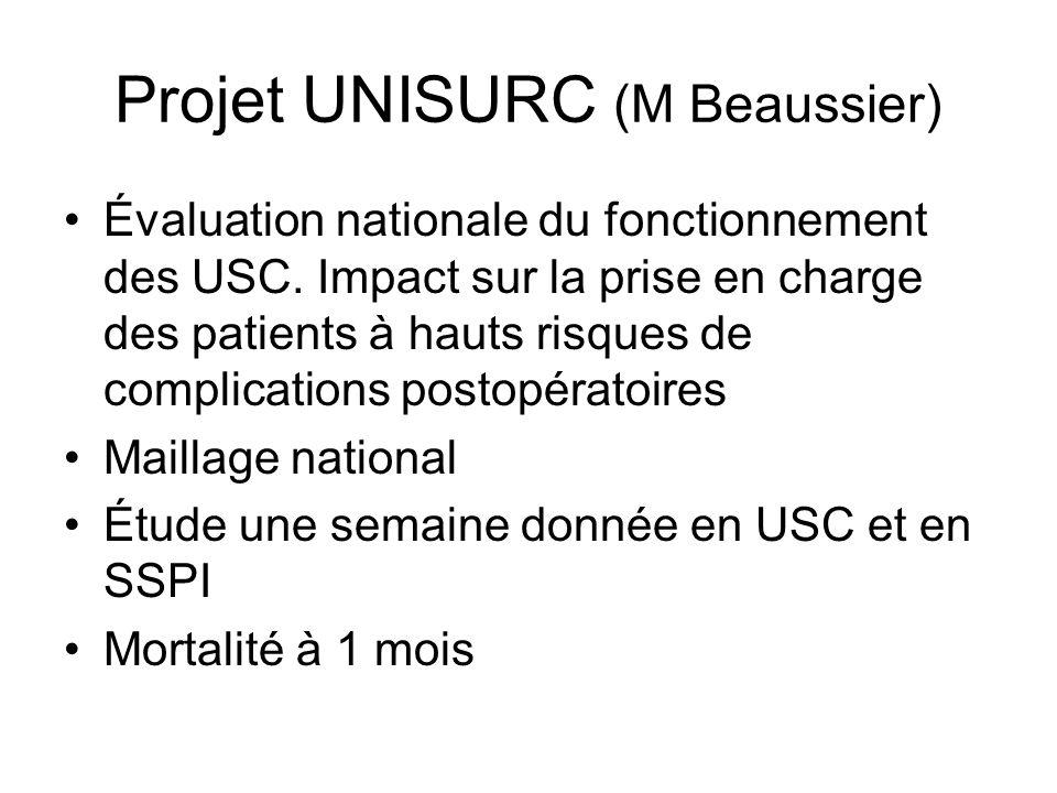 Projet UNISURC (M Beaussier)