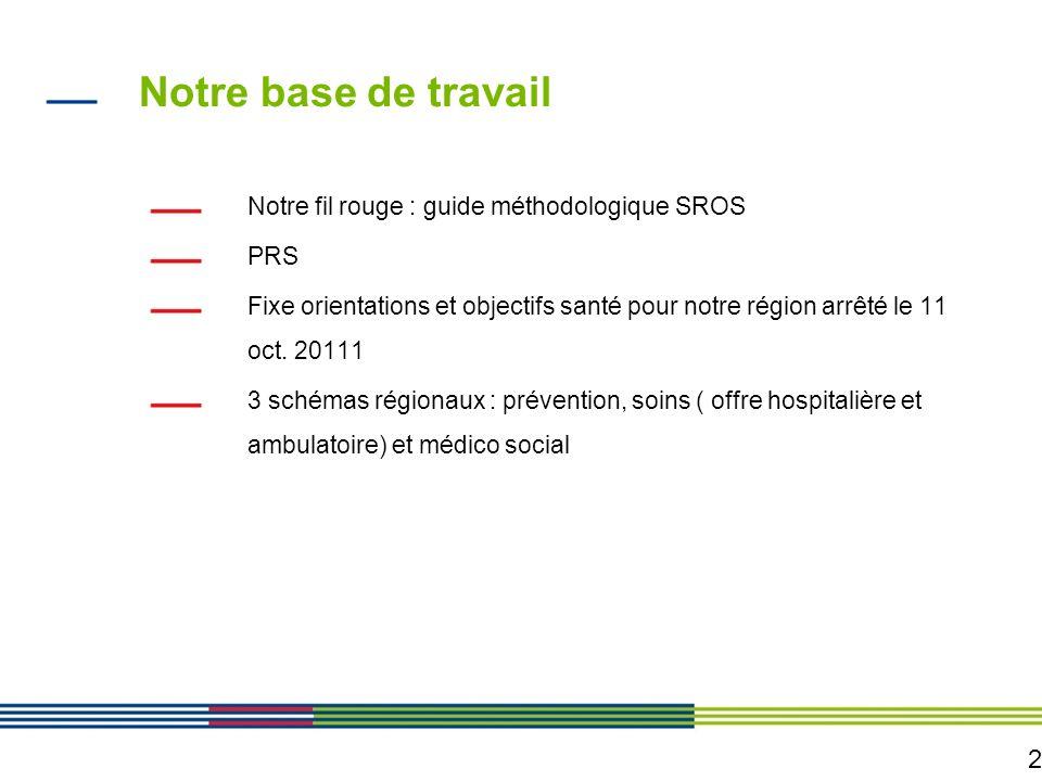 Notre base de travail Notre fil rouge : guide méthodologique SROS PRS