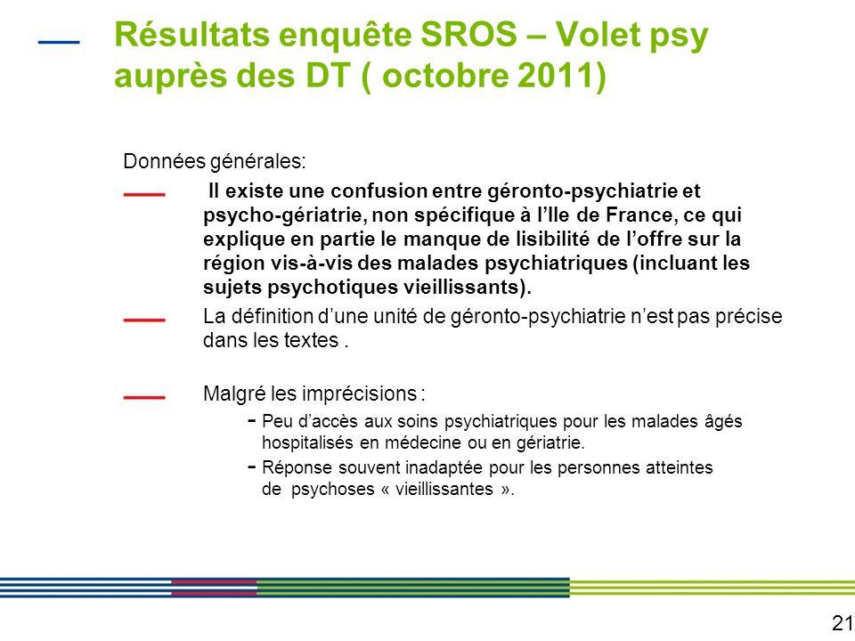 Résultats enquête SROS – Volet psy auprès des DT ( octobre 2011)