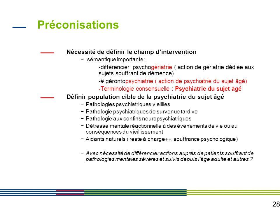 Préconisations Nécessité de définir le champ d'intervention
