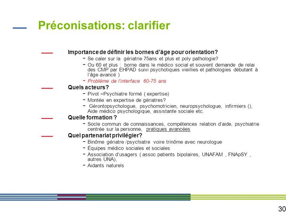 Préconisations: clarifier