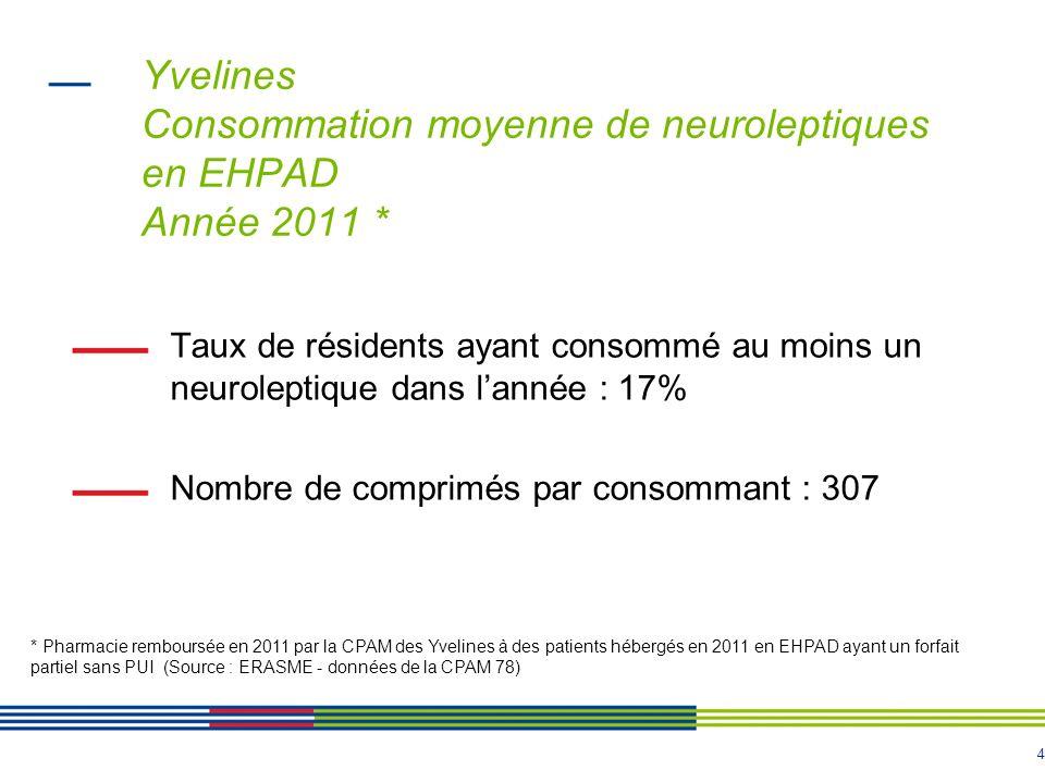Yvelines Consommation moyenne de neuroleptiques en EHPAD Année 2011 *