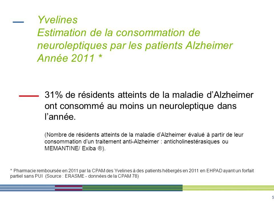 Yvelines Estimation de la consommation de neuroleptiques par les patients Alzheimer Année 2011 *
