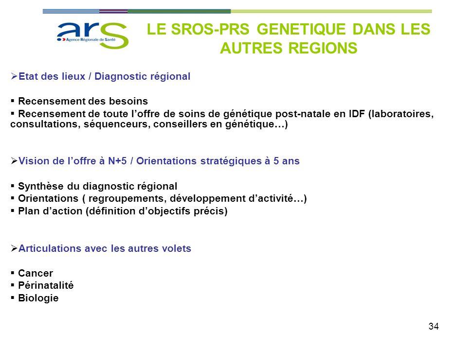 LE SROS-PRS GENETIQUE DANS LES AUTRES REGIONS