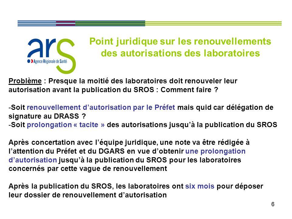 Point juridique sur les renouvellements des autorisations des laboratoires