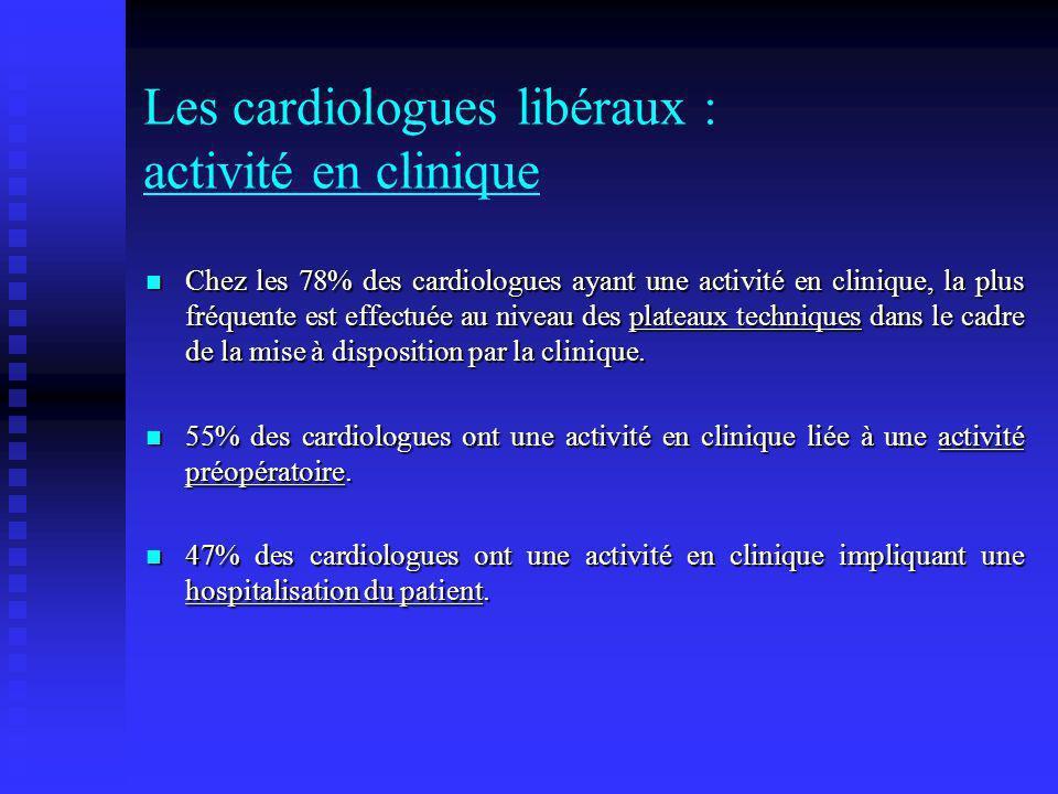 Les cardiologues libéraux : activité en clinique