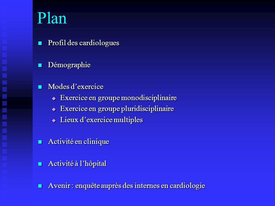 Plan Profil des cardiologues Démographie Modes d'exercice