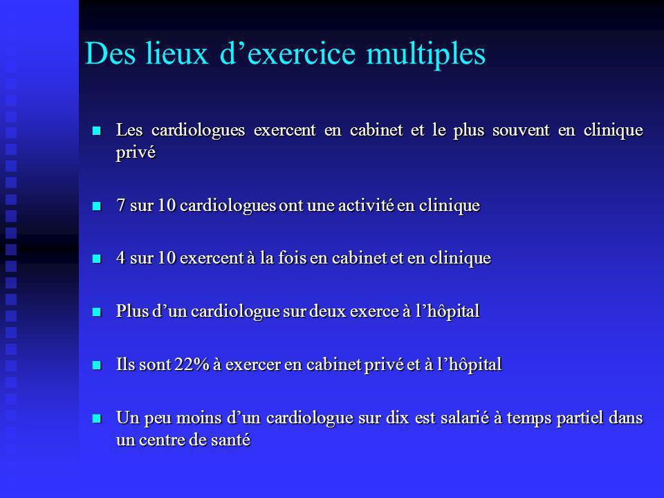 Des lieux d'exercice multiples