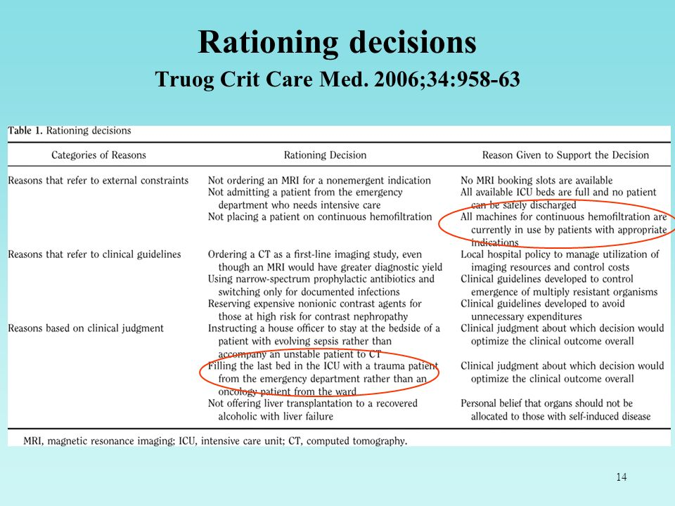 Rationing decisions Truog Crit Care Med. 2006;34:958-63