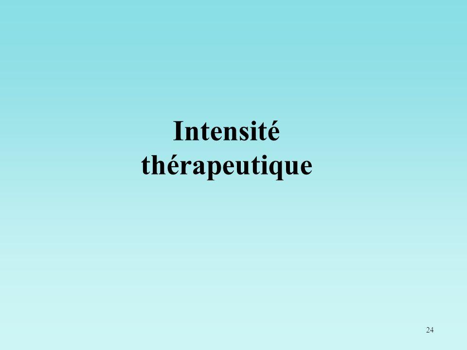 Intensité thérapeutique