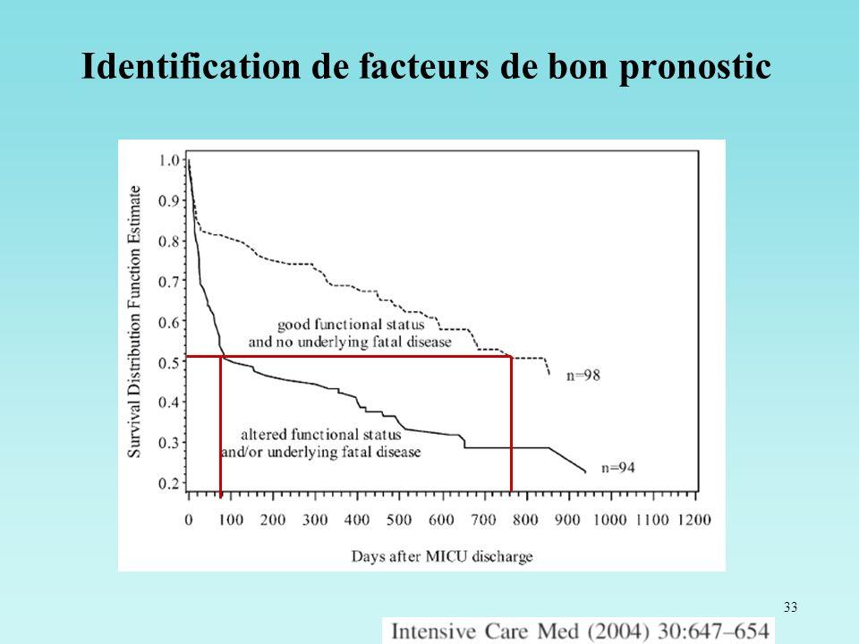 Identification de facteurs de bon pronostic