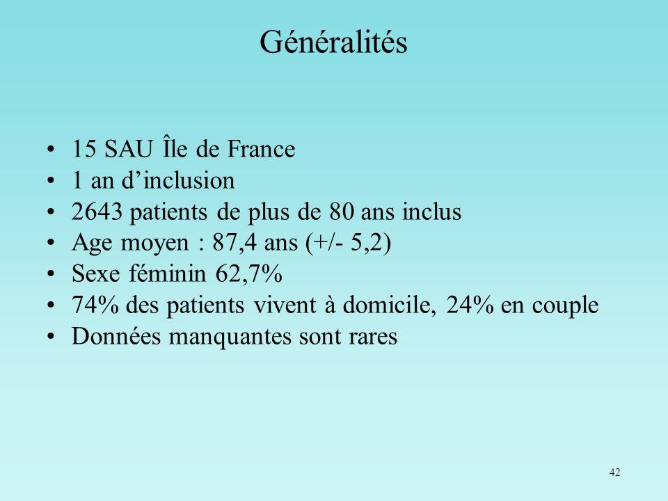 Généralités 15 SAU Île de France 1 an d'inclusion