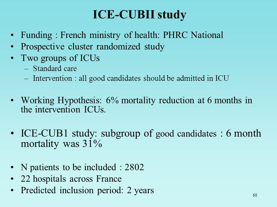 ICE-CUBII study Funding : French ministry of health: PHRC National. Prospective cluster randomized study.