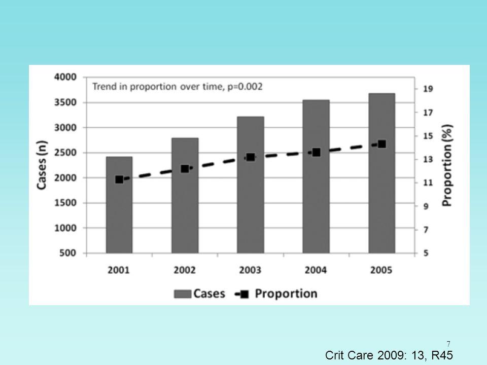 Crit Care 2009: 13, R45