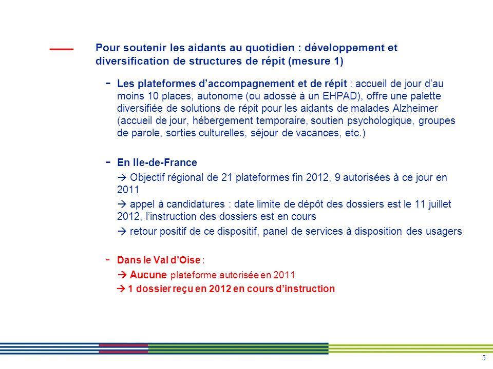  Pour soutenir les aidants au quotidien : développement et diversification de structures de répit (mesure 1)